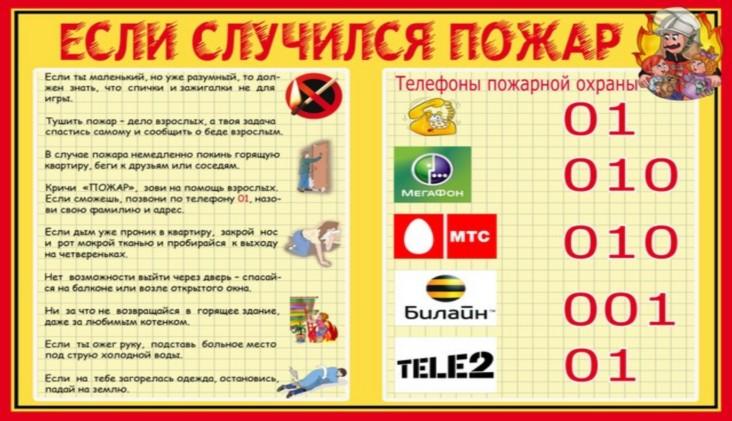 Инструкции по противопожарной безопасности в школах